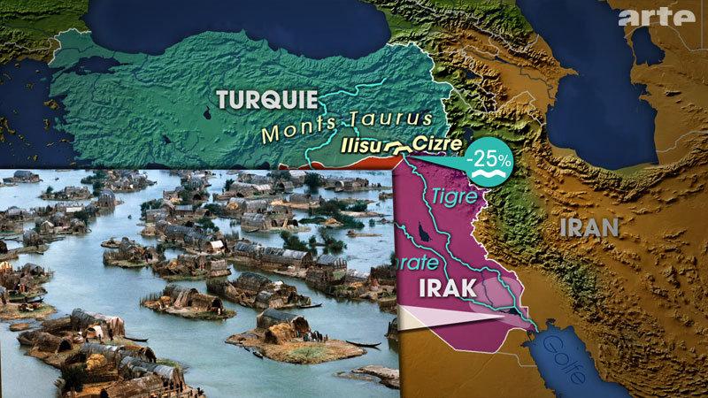 Auswirkungen Ilisu Irak